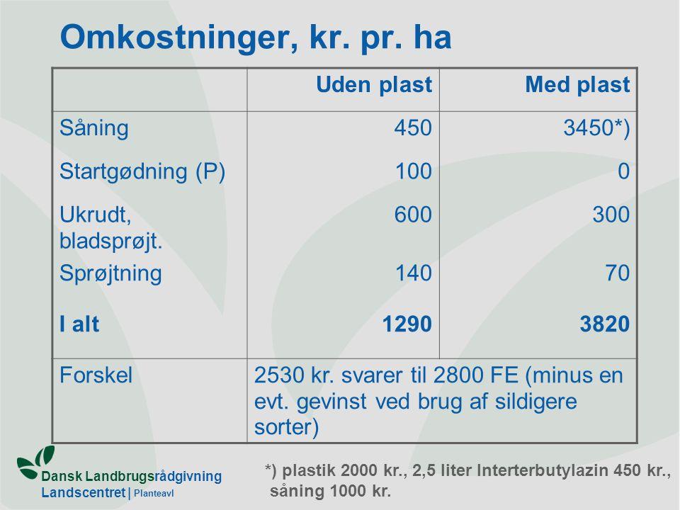 Dansk Landbrugsrådgivning Landscentret | Planteavl Omkostninger, kr.