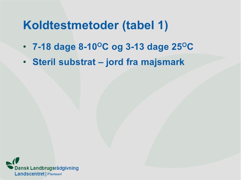 Dansk Landbrugsrådgivning Landscentret | Planteavl Koldtestmetoder (tabel 1) 7-18 dage 8-10 O C og 3-13 dage 25 O C Steril substrat – jord fra majsmark