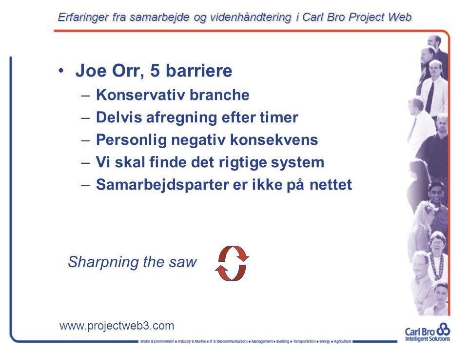 www.projectweb3.com Joe Orr, 5 barriere –Konservativ branche –Delvis afregning efter timer –Personlig negativ konsekvens –Vi skal finde det rigtige system –Samarbejdsparter er ikke på nettet Sharpning the saw Erfaringer fra samarbejde og videnhåndtering i Carl Bro Project Web
