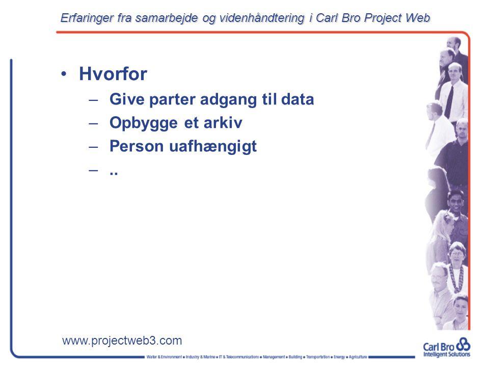 www.projectweb3.com Hvorfor –Give parter adgang til data –Opbygge et arkiv –Person uafhængigt –..