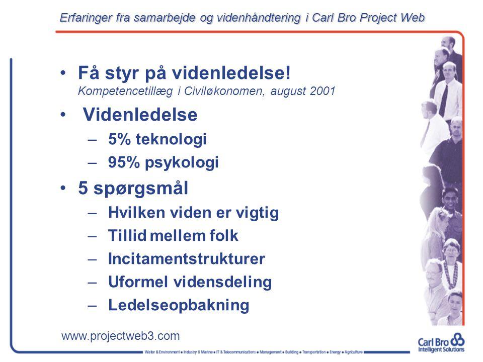 www.projectweb3.com Få styr på videnledelse.