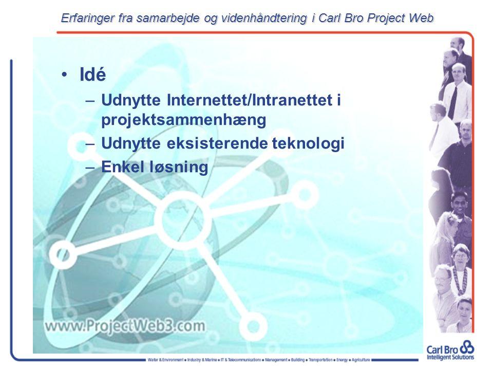 www.projectweb3.com Idé –Udnytte Internettet/Intranettet i projektsammenhæng –Udnytte eksisterende teknologi –Enkel løsning Erfaringer fra samarbejde og videnhåndtering i Carl Bro Project Web