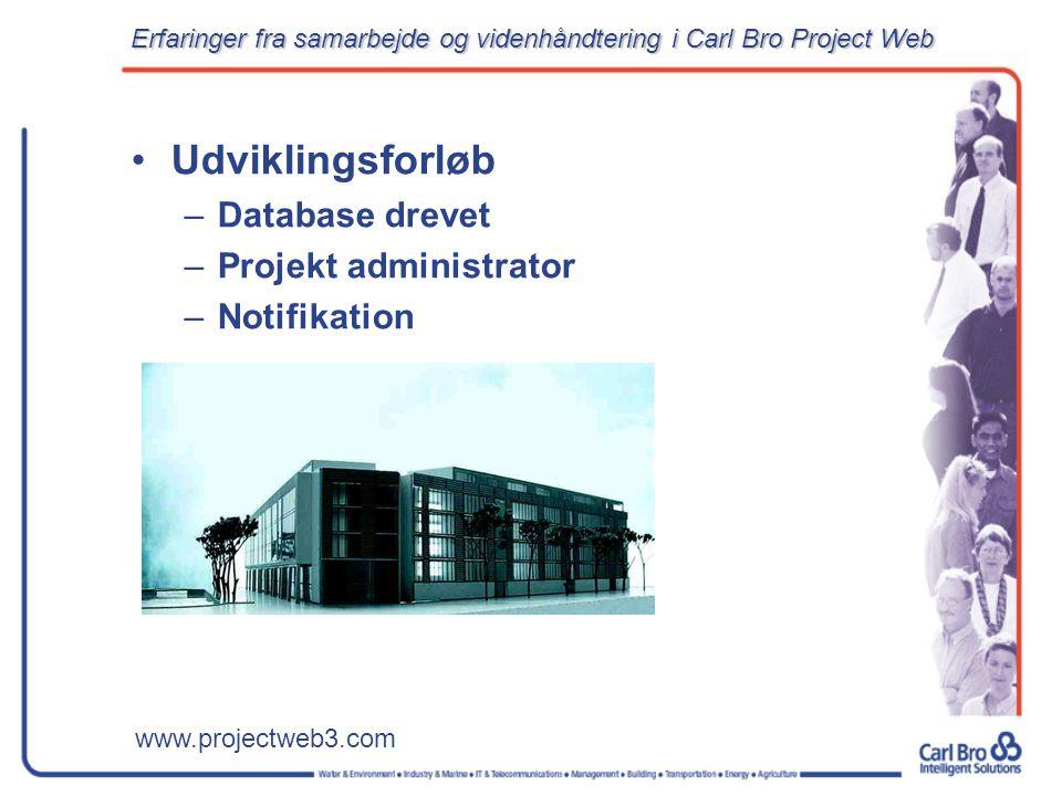 www.projectweb3.com Udviklingsforløb –Database drevet –Projekt administrator –Notifikation Erfaringer fra samarbejde og videnhåndtering i Carl Bro Project Web