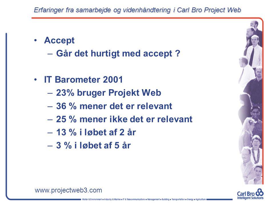 www.projectweb3.com Accept –Går det hurtigt med accept .