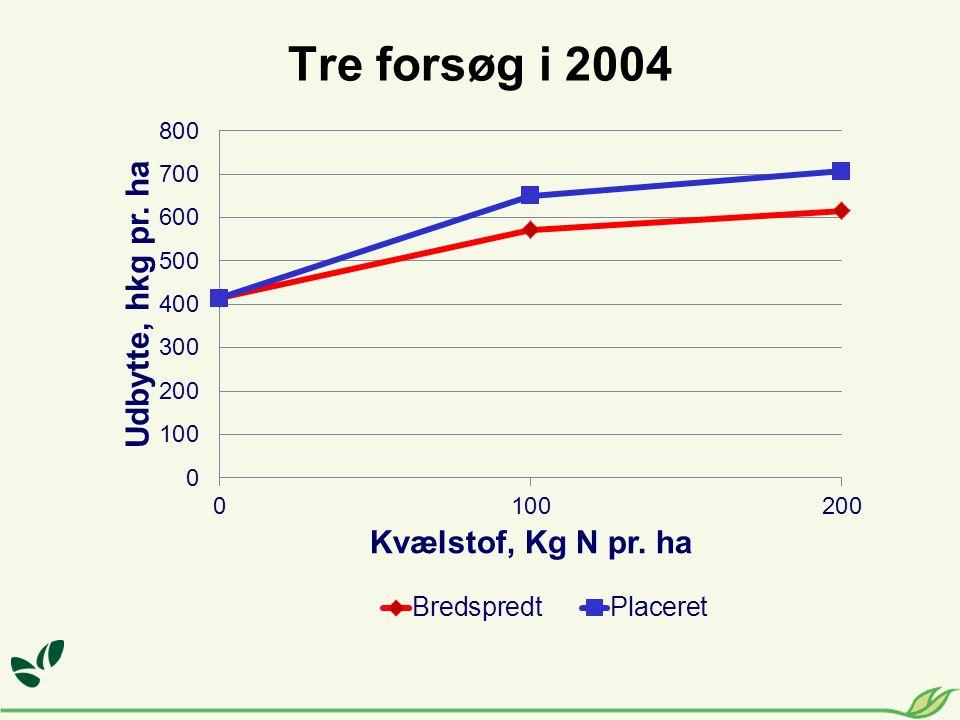 Tre forsøg i 2004