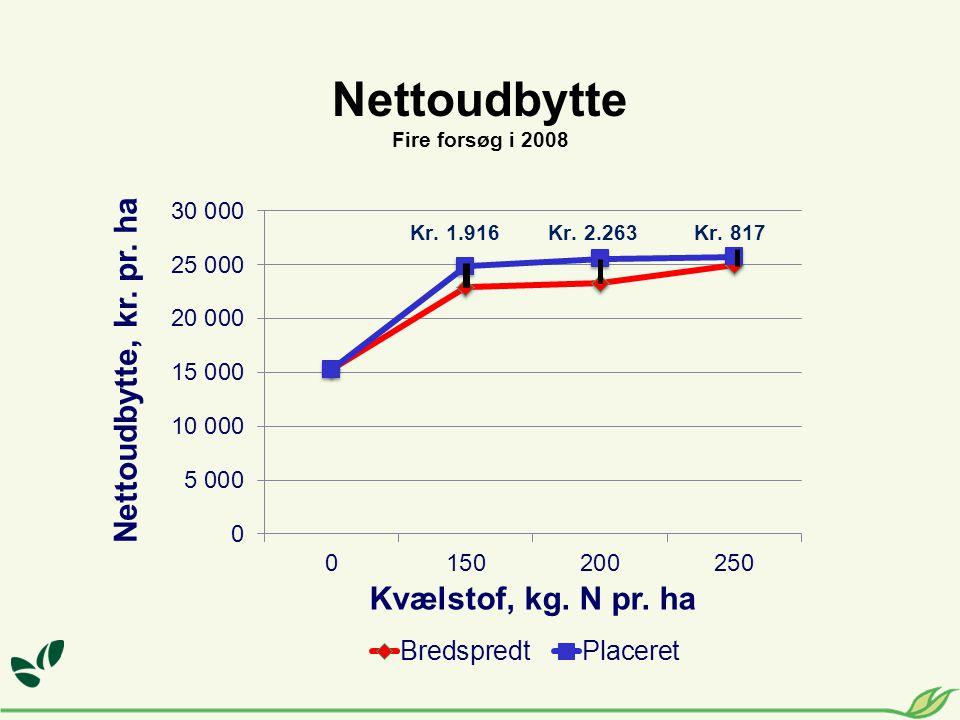 Nettoudbytte Fire forsøg i 2008