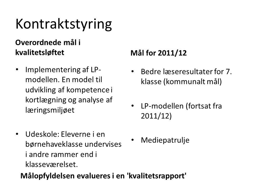 Kontraktstyring Implementering af LP- modellen.