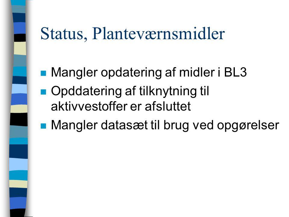 Status, Planteværnsmidler n Mangler opdatering af midler i BL3 n Opddatering af tilknytning til aktivvestoffer er afsluttet n Mangler datasæt til brug ved opgørelser