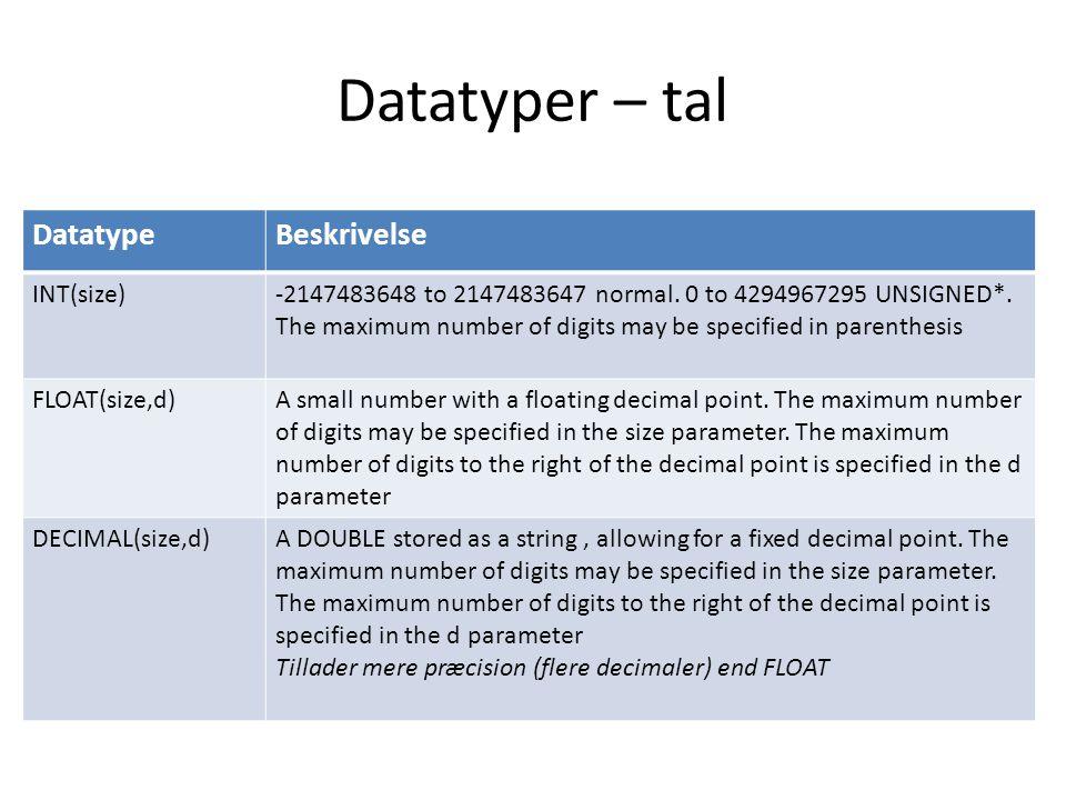 Se flere her: http://www.w3schools.com/sql/sql_datatypes.asphttp://www.w3schools.com/sql/sql_datatypes.asp Datatyper – tal DatatypeBeskrivelse INT(size)-2147483648 to 2147483647 normal.
