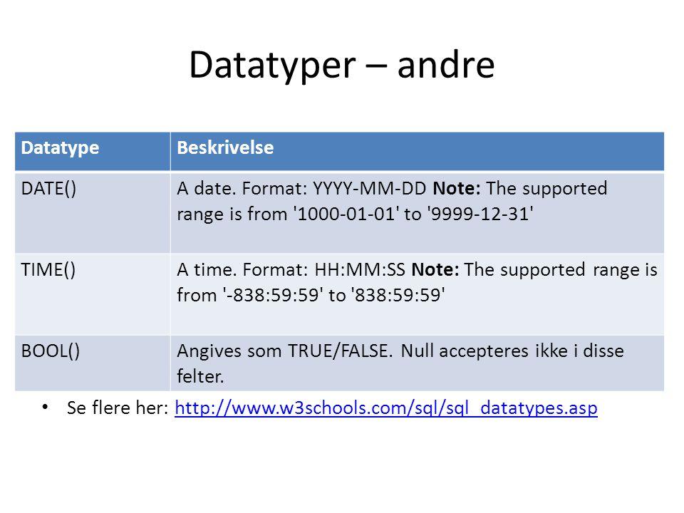 Se flere her: http://www.w3schools.com/sql/sql_datatypes.asphttp://www.w3schools.com/sql/sql_datatypes.asp Datatyper – andre DatatypeBeskrivelse DATE()A date.