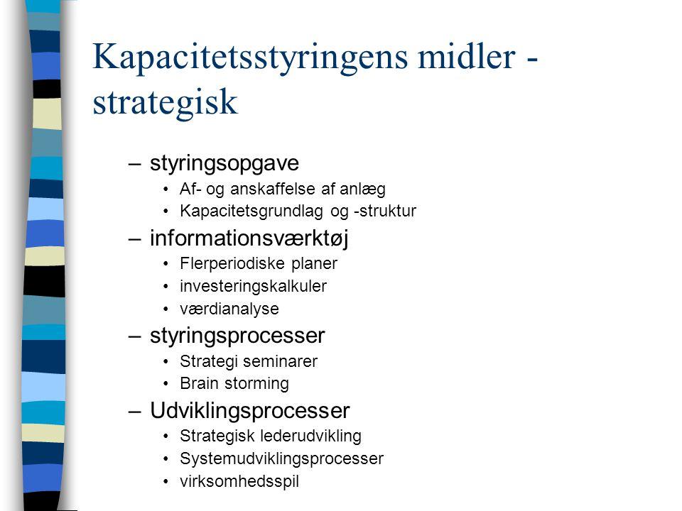 Kapacitetsstyringens midler - strategisk –styringsopgave Af- og anskaffelse af anlæg Kapacitetsgrundlag og -struktur –informationsværktøj Flerperiodiske planer investeringskalkuler værdianalyse –styringsprocesser Strategi seminarer Brain storming –Udviklingsprocesser Strategisk lederudvikling Systemudviklingsprocesser virksomhedsspil