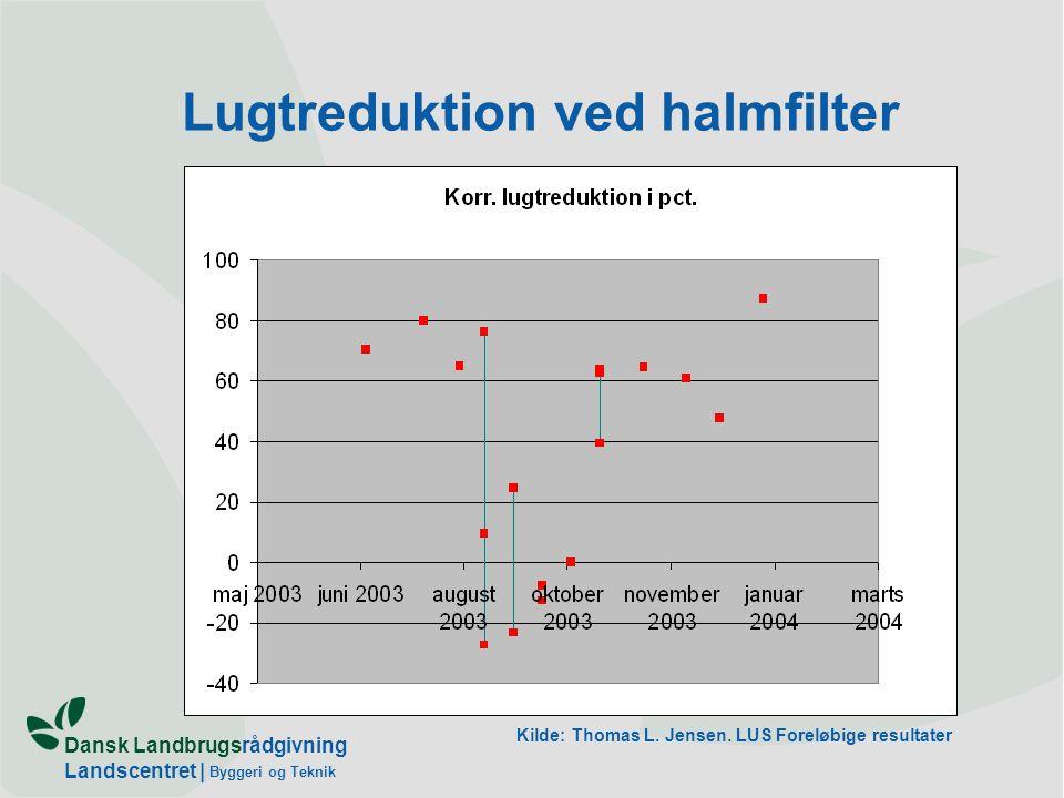 Dansk Landbrugsrådgivning Landscentret | Byggeri og Teknik Lugtreduktion ved halmfilter Kilde: Thomas L.