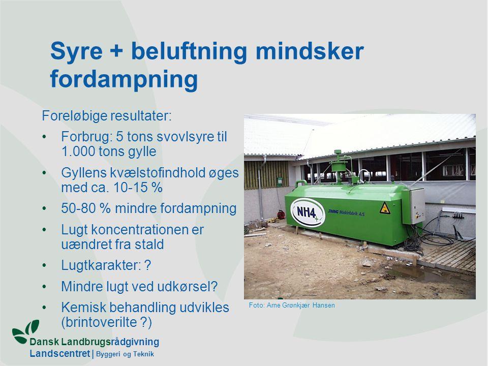 Dansk Landbrugsrådgivning Landscentret | Byggeri og Teknik Syre + beluftning mindsker fordampning Foreløbige resultater: Forbrug: 5 tons svovlsyre til 1.000 tons gylle Gyllens kvælstofindhold øges med ca.