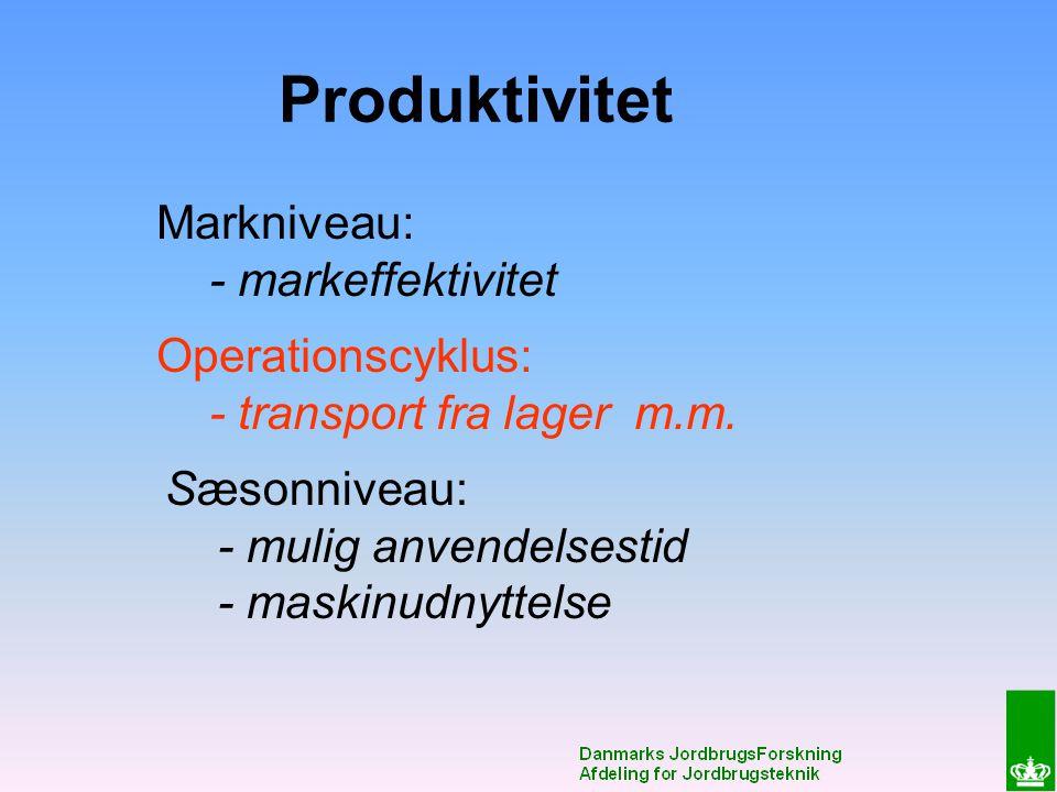 Produktivitet Markniveau: - markeffektivitet Operationscyklus: - transport fra lager m.m.