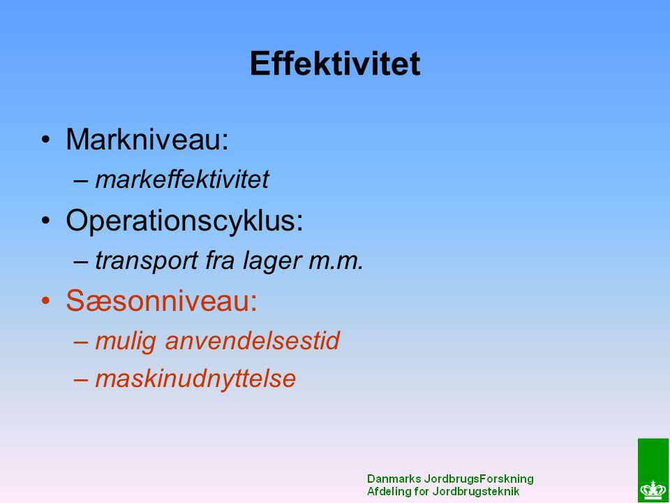 Effektivitet Markniveau: –markeffektivitet Operationscyklus: –transport fra lager m.m.