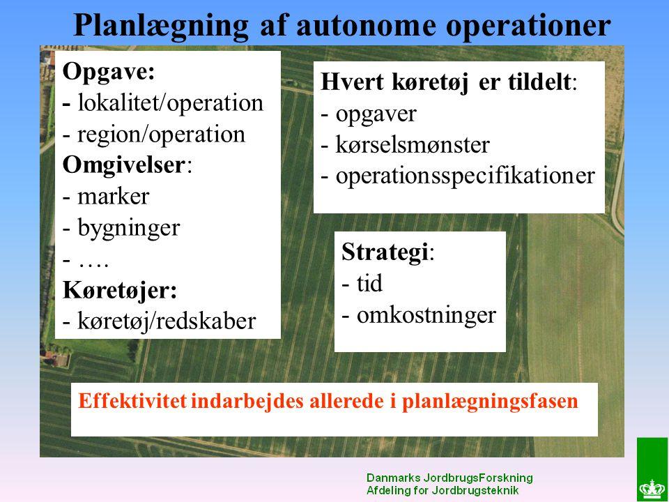 Opgave: - lokalitet/operation - region/operation Omgivelser: - marker - bygninger - ….