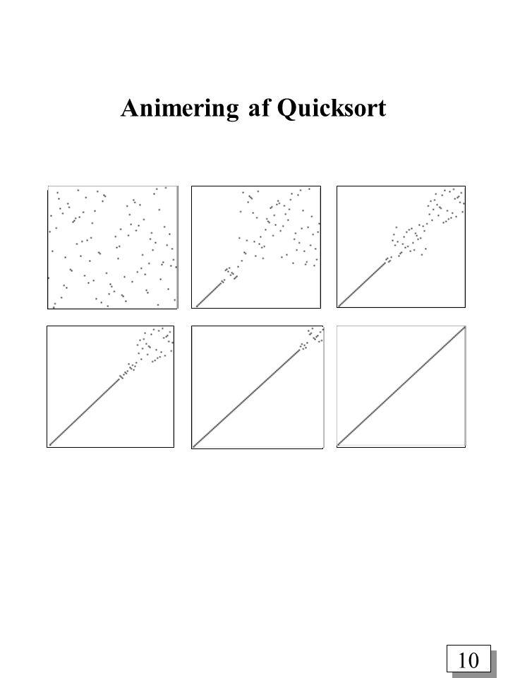 10 Animering af Quicksort