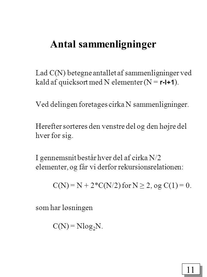 11 Antal sammenligninger Lad C(N) betegne antallet af sammenligninger ved kald af quicksort med N elementer (N = r-l+1 ).