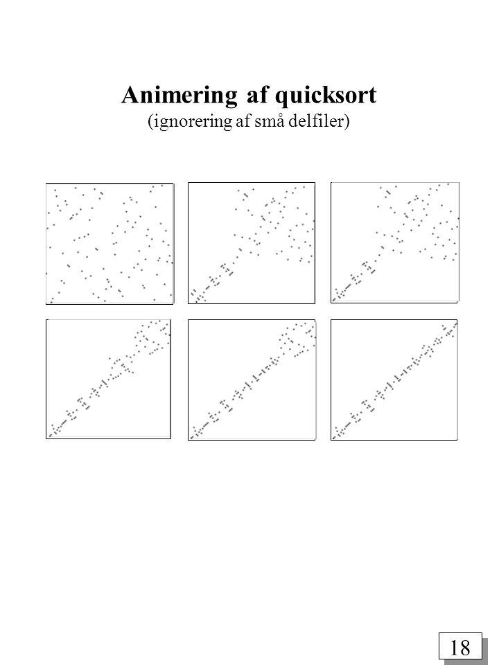 18 Animering af quicksort (ignorering af små delfiler)