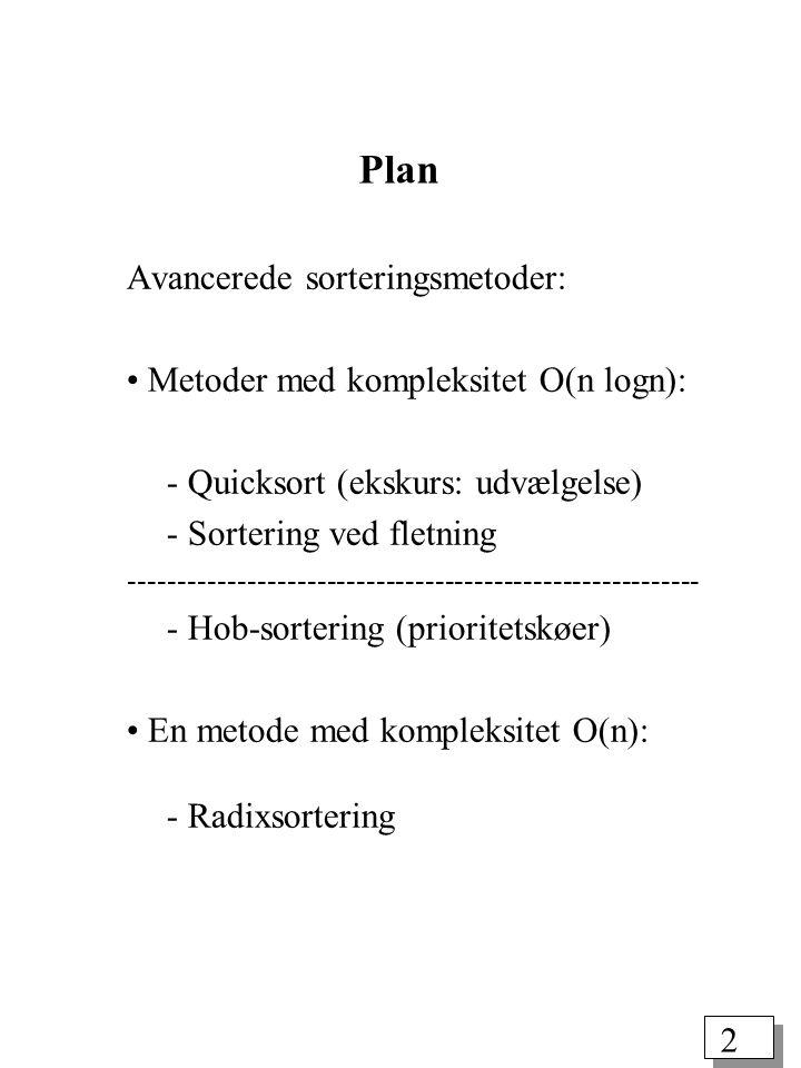 2 Plan Avancerede sorteringsmetoder: Metoder med kompleksitet O(n logn): - Quicksort (ekskurs: udvælgelse) - Sortering ved fletning ---------------------------------------------------------- - Hob-sortering (prioritetskøer) En metode med kompleksitet O(n): - Radixsortering