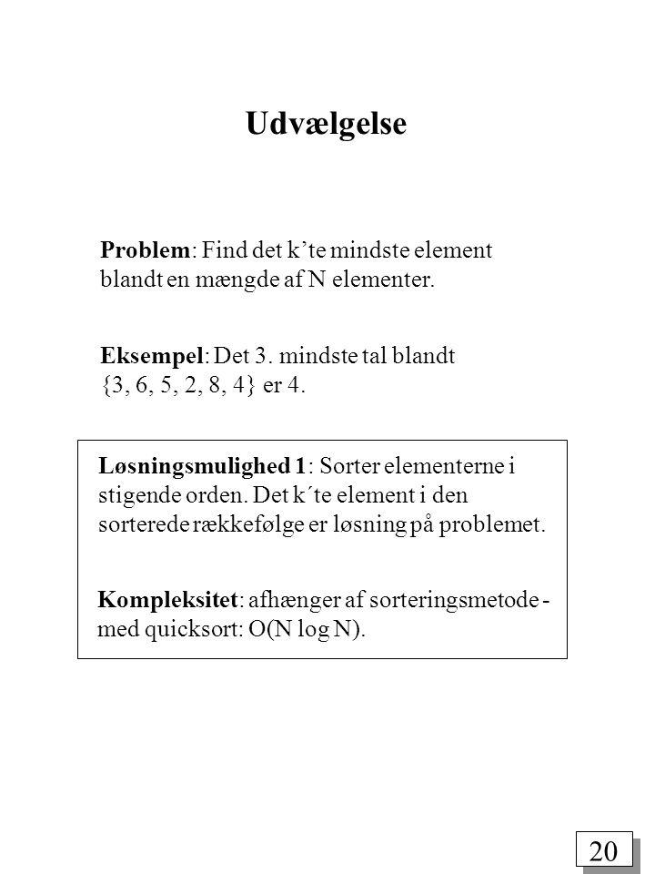 20 Udvælgelse Problem: Find det k'te mindste element blandt en mængde af N elementer.