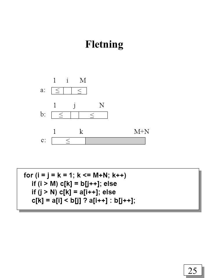 25 Fletning k c: 1M+N ≤ i a: M1 ≤ ≤ j b: 1N ≤ ≤ for (i = j = k = 1; k <= M+N; k++) if (i > M) c[k] = b[j++]; else if (j > N) c[k] = a[i++]; else c[k] = a[i] < b[j] .