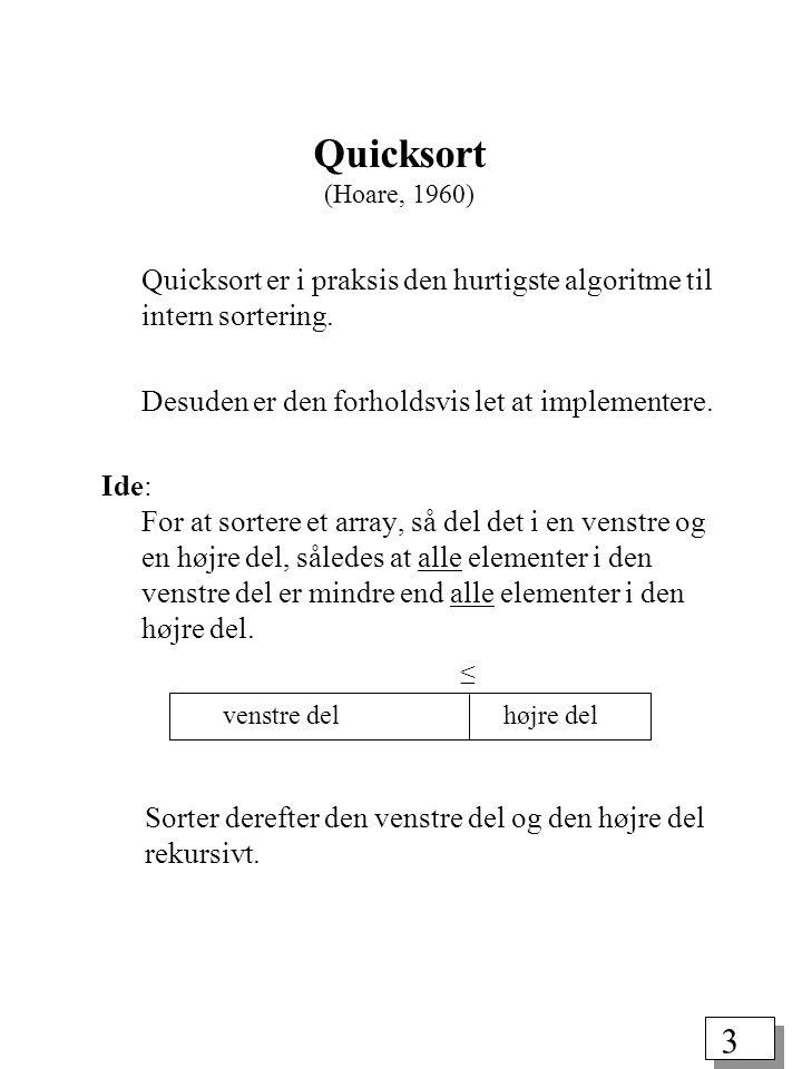 3 Quicksort (Hoare, 1960) Quicksort er i praksis den hurtigste algoritme til intern sortering.