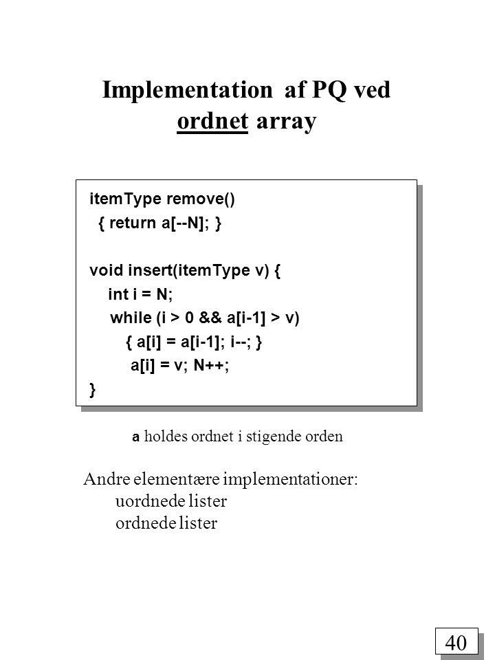 40 Implementation af PQ ved ordnet array itemType remove() { return a[--N]; } void insert(itemType v) { int i = N; while (i > 0 && a[i-1] > v) { a[i] = a[i-1]; i--; } a[i] = v; N++; } a holdes ordnet i stigende orden Andre elementære implementationer: uordnede lister ordnede lister