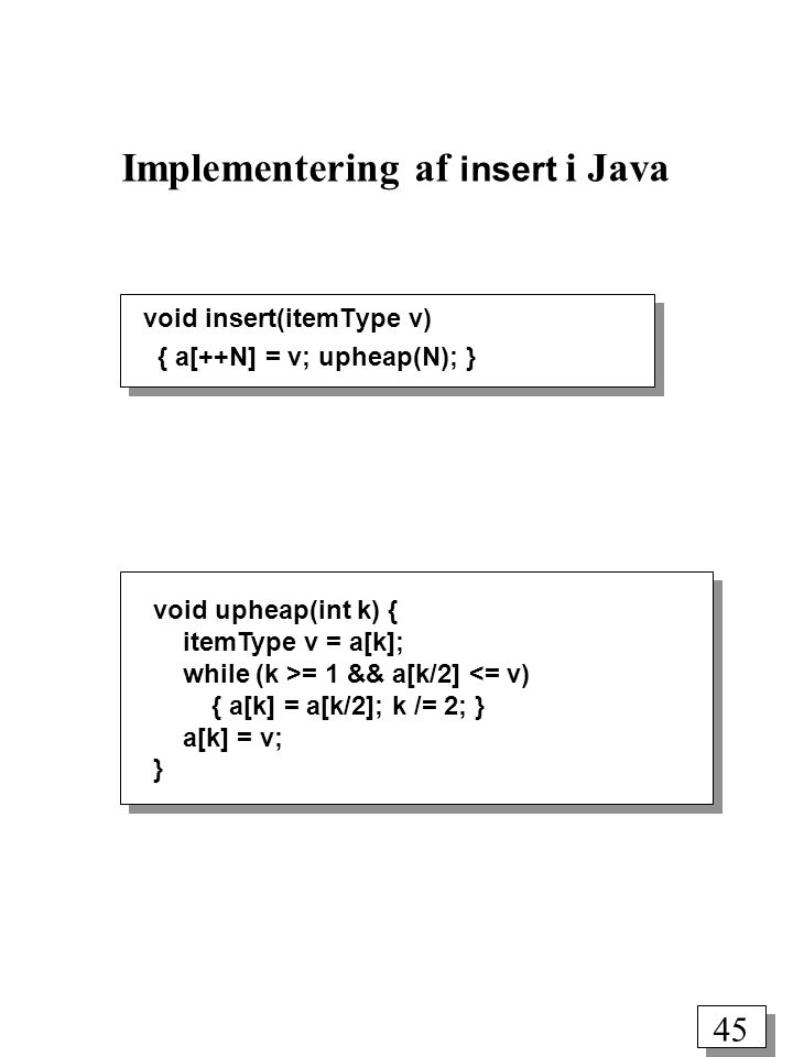 45 Implementering af insert i Java void insert(itemType v) { a[++N] = v; upheap(N); } void upheap(int k) { itemType v = a[k]; while (k >= 1 && a[k/2] <= v) { a[k] = a[k/2]; k /= 2; } a[k] = v; }