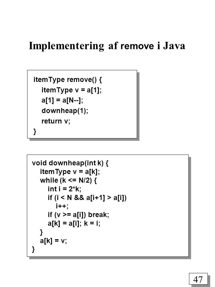 47 void downheap(int k) { itemType v = a[k]; while (k <= N/2) { int i = 2*k; if (i a[i]) i++; if (v >= a[i]) break; a[k] = a[i]; k = i; } a[k] = v; } itemType remove() { itemType v = a[1]; a[1] = a[N--]; downheap(1); return v; } Implementering af remove i Java
