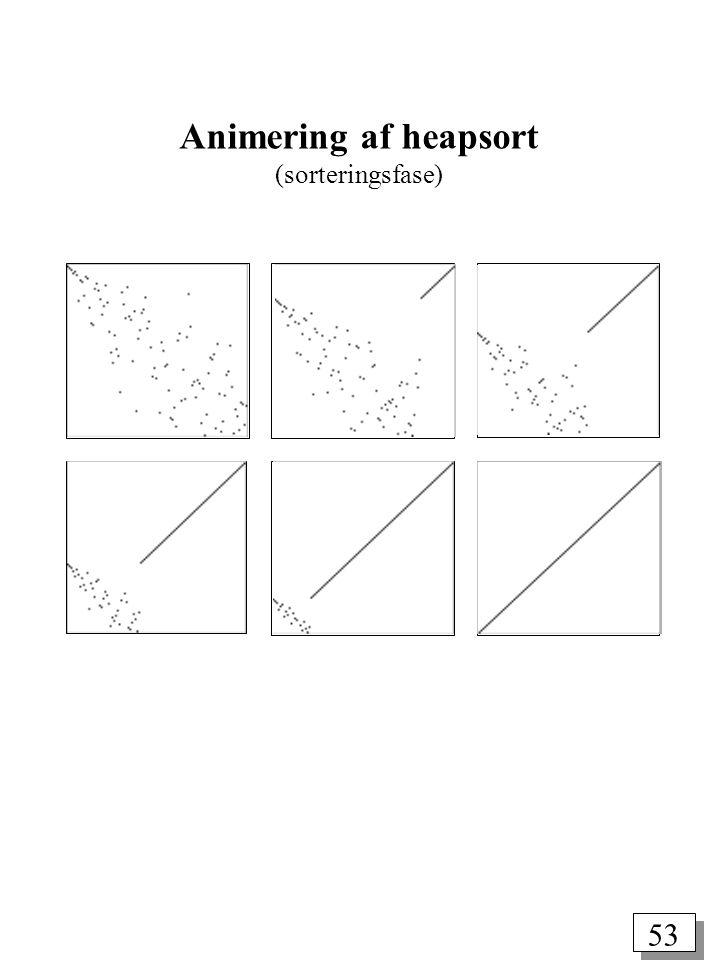53 Animering af heapsort (sorteringsfase)