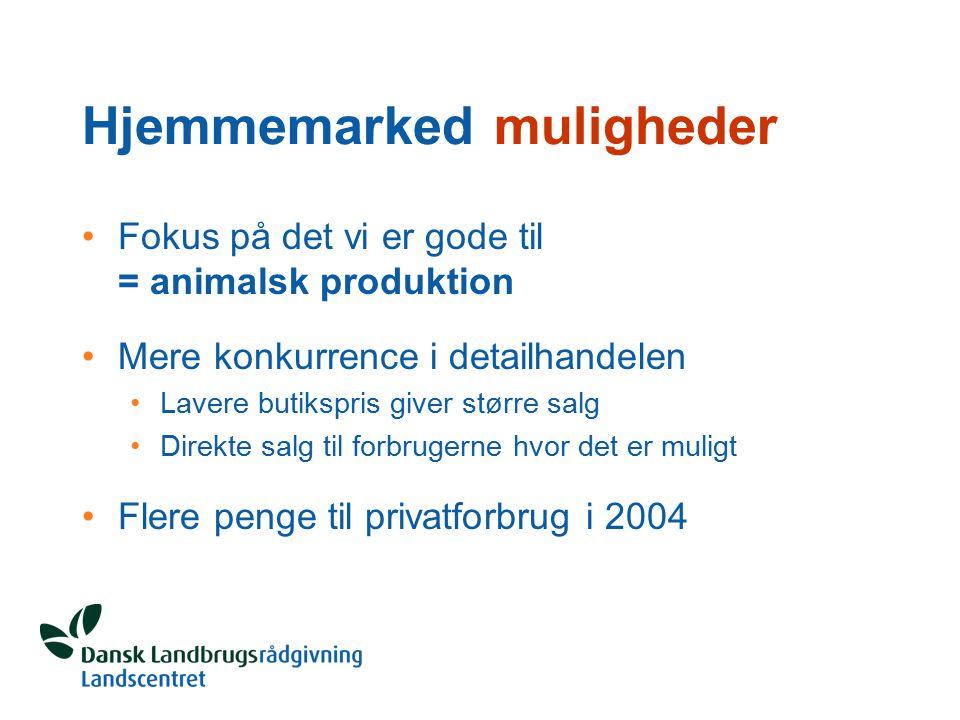 Hjemmemarked muligheder Fokus på det vi er gode til = animalsk produktion Mere konkurrence i detailhandelen Lavere butikspris giver større salg Direkte salg til forbrugerne hvor det er muligt Flere penge til privatforbrug i 2004