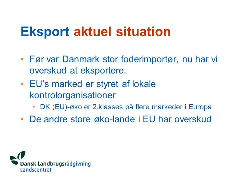 Eksport aktuel situation Før var Danmark stor foderimportør, nu har vi overskud at eksportere.