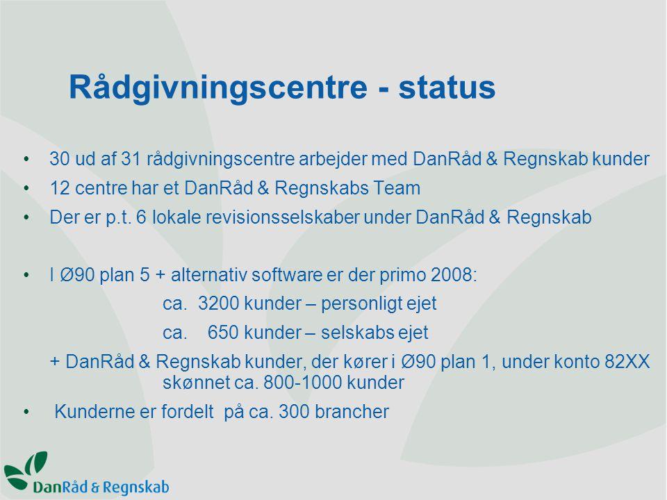 Rådgivningscentre - status 30 ud af 31 rådgivningscentre arbejder med DanRåd & Regnskab kunder 12 centre har et DanRåd & Regnskabs Team Der er p.t.