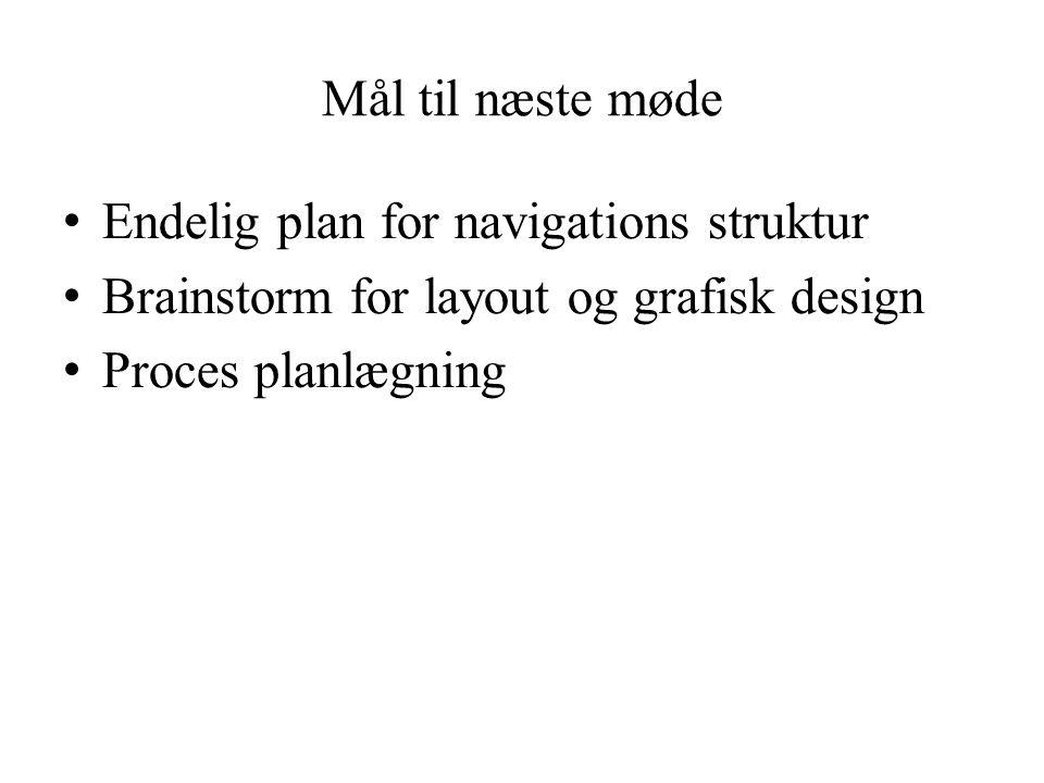 Mål til næste møde Endelig plan for navigations struktur Brainstorm for layout og grafisk design Proces planlægning