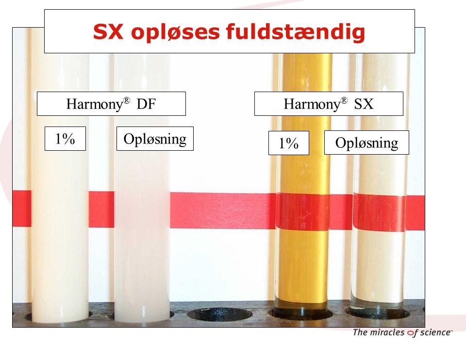 SX opløses fuldstændig Harmony ® DFHarmony ® SX 1% Opløsning