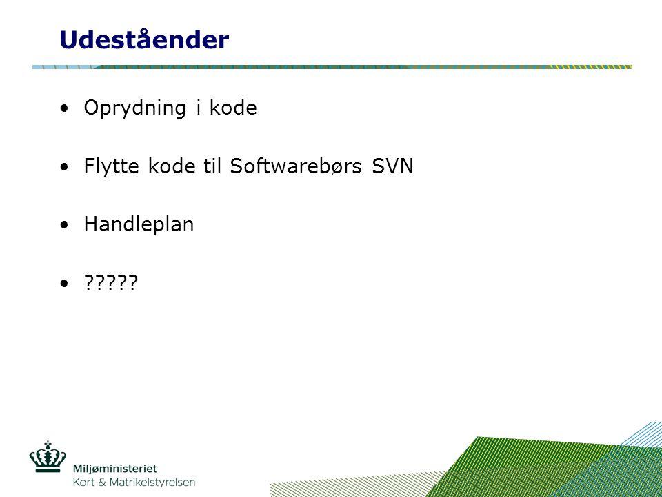 Udeståender Oprydning i kode Flytte kode til Softwarebørs SVN Handleplan