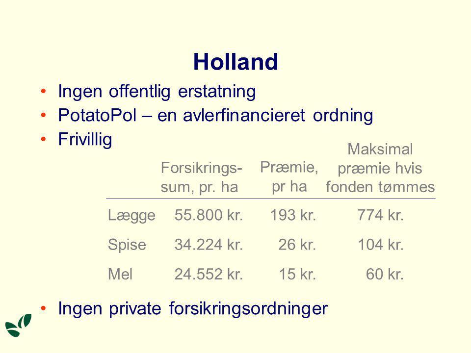 Holland Ingen offentlig erstatning PotatoPol – en avlerfinancieret ordning Frivillig Ingen private forsikringsordninger Forsikrings- sum, pr.