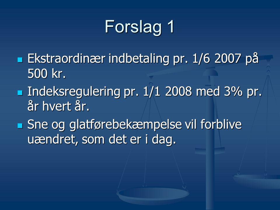 Forslag 1 Ekstraordinær indbetaling pr. 1/6 2007 på 500 kr.