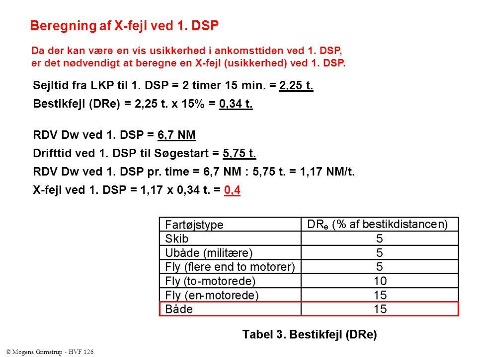Beregning af X-fejl ved 1. DSP Da der kan være en vis usikkerhed i ankomsttiden ved 1.