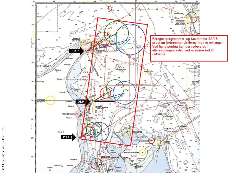 © Mogens Grimstrup - HVF 126 LKP DSP 1 DSP 2 Beregnerprogrammet og Søværnets SARIS program indrammer cirklerne med et rektangel.