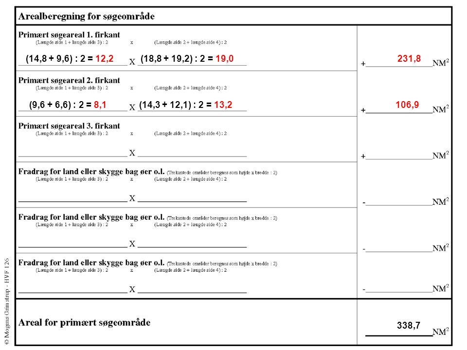 (14,8 + 9,6) : 2 = 12,2(18,8 + 19,2) : 2 = 19,0231,8 © Mogens Grimstrup - HVF 126 (9,6 + 6,6) : 2 = 8,1(14,3 + 12,1) : 2 = 13,2106,9 338,7