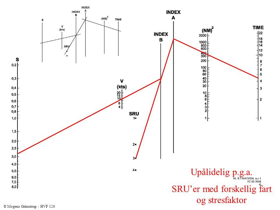 Upålidelig p.g.a. SRU'er med forskellig fart og stresfaktor © Mogens Grimstrup - HVF 126