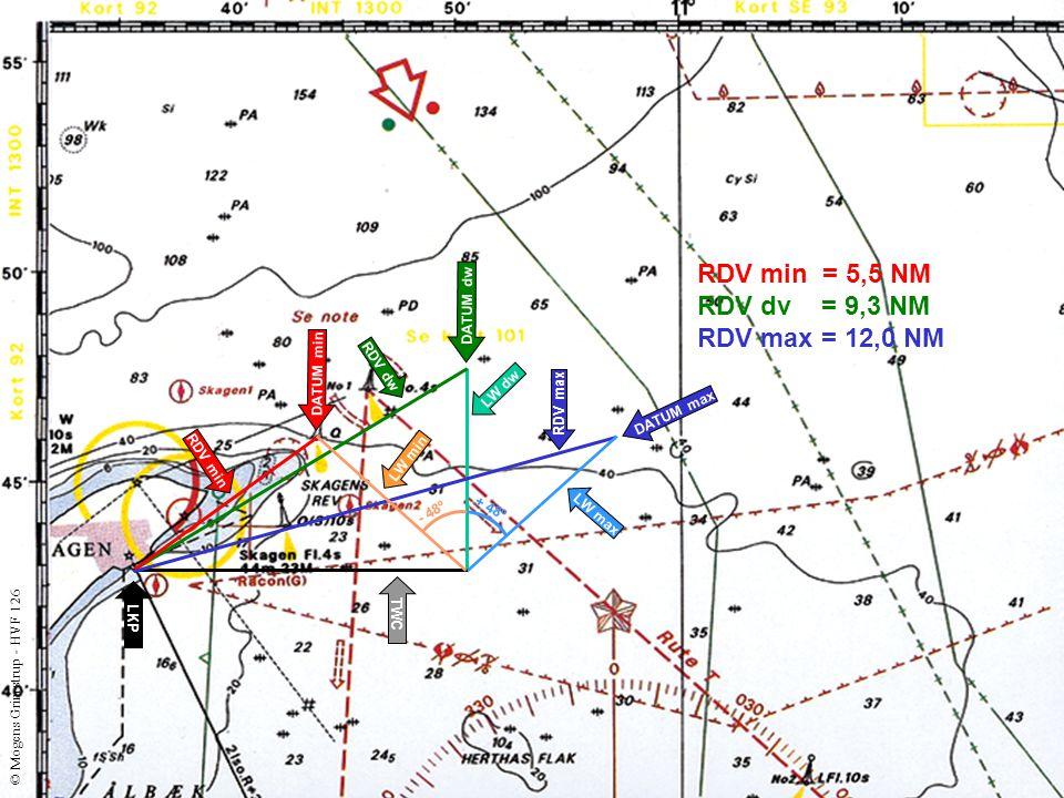 TWC LKP © Mogens Grimstrup - HVF 126 DATUM dw RDV dw LW min RDV min RDV max LW dw LW max DATUM min DATUM max - 48º + 48º RDV min = 5,5 NM RDV dv = 9,3 NM RDV max = 12,0 NM