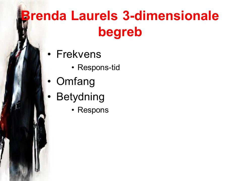 Brenda Laurels 3-dimensionale begreb Frekvens Respons-tid Omfang Betydning Respons