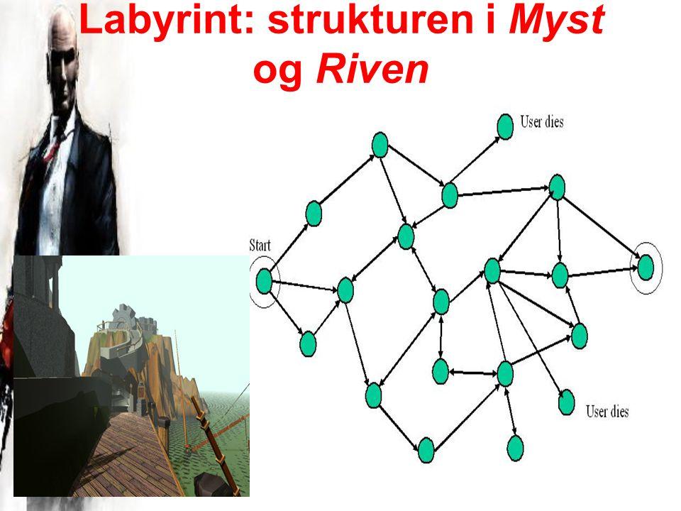 Labyrint: strukturen i Myst og Riven