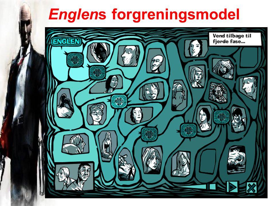Englens forgreningsmodel