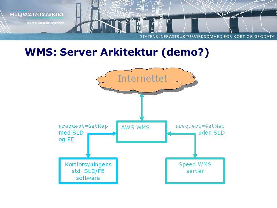 WMS: Server Arkitektur (demo )