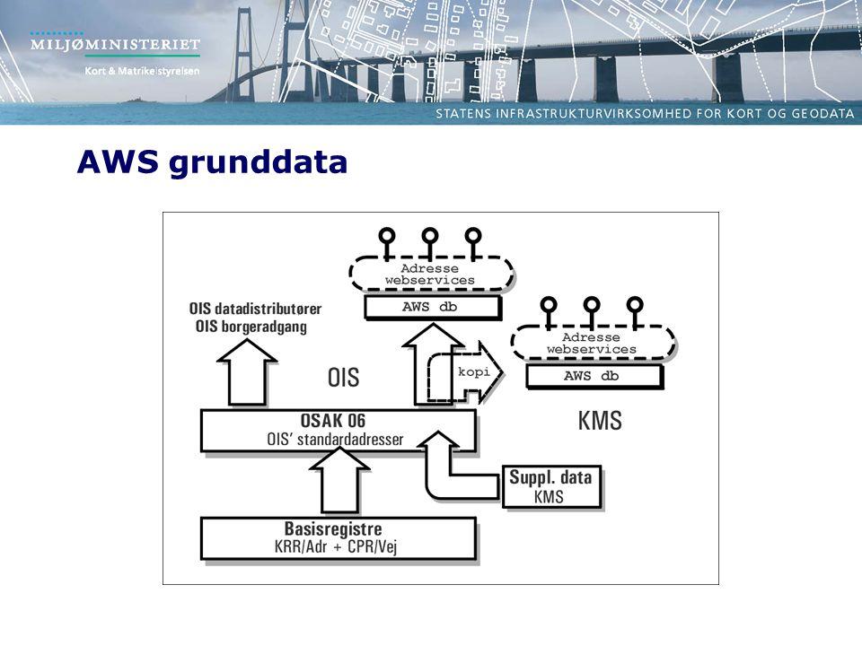 AWS grunddata