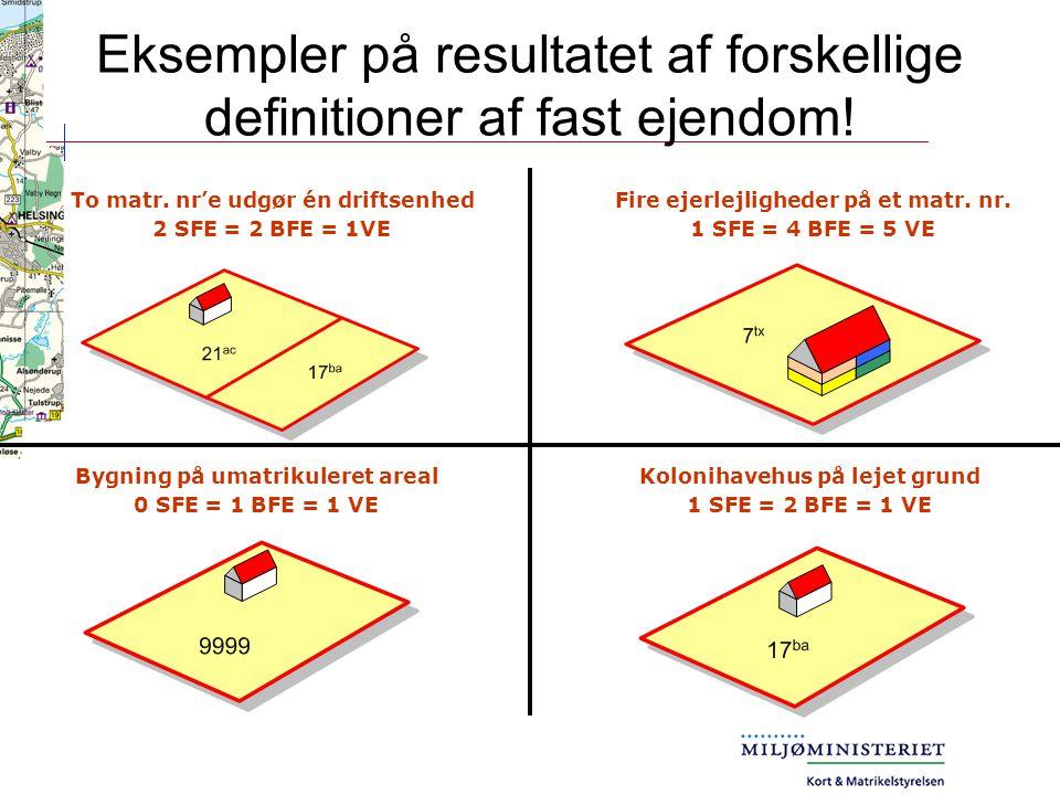 Eksempler på resultatet af forskellige definitioner af fast ejendom.